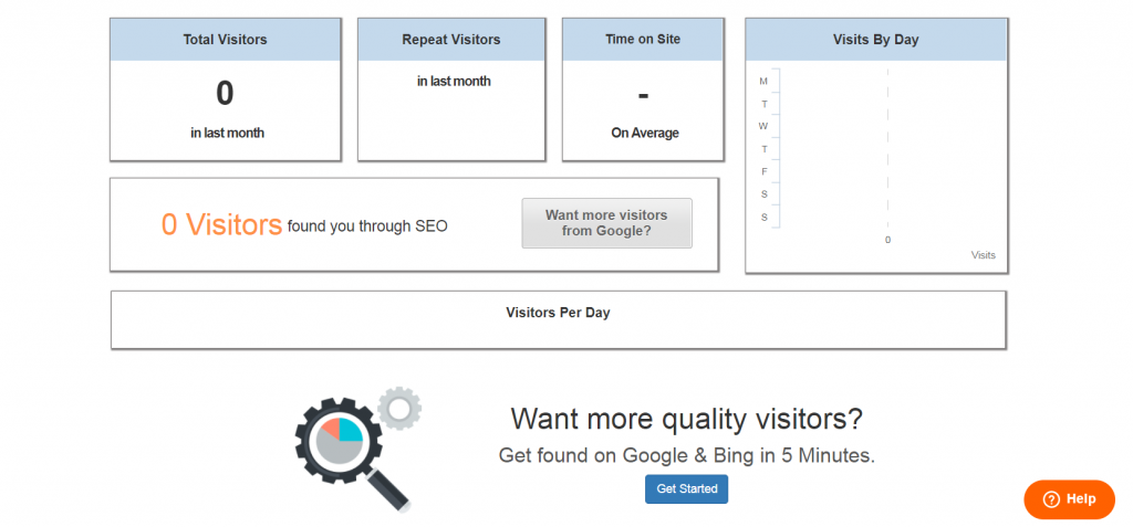 Marketing and Analytics by SiteWit