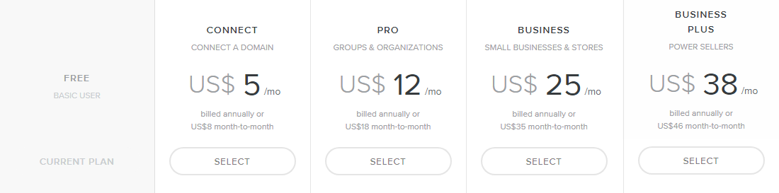 Weebly's pricing plans